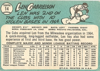 Len Gabrielson (back) by you.