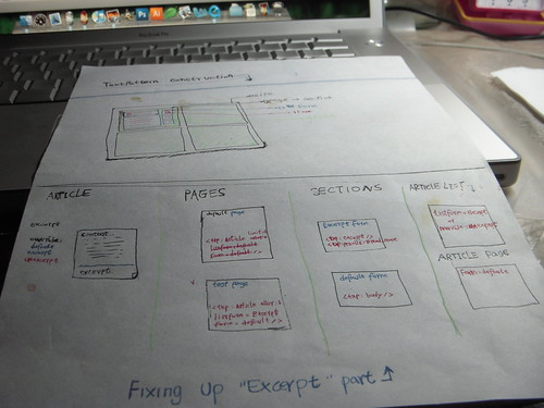 Studying about textpattern - 1