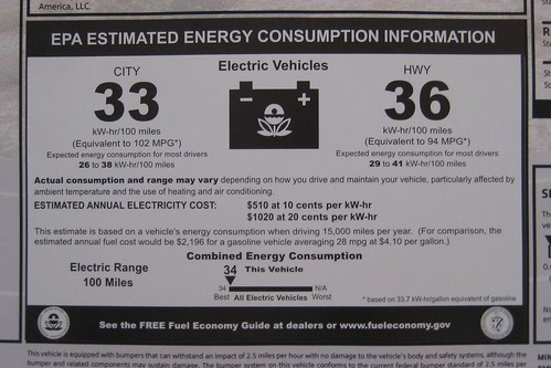 Mini-e fuel economy sticker