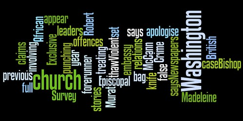 wordle of guardian