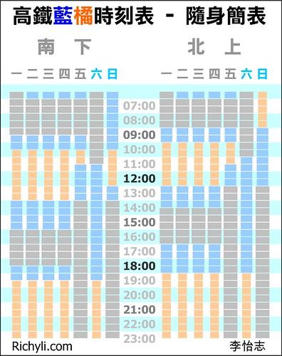 高鐵藍橘票價表2008-1