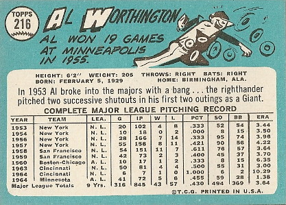 Al Worthington (back) by you.