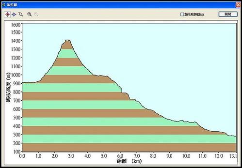 2008-12-14-height1_nEO_IMG