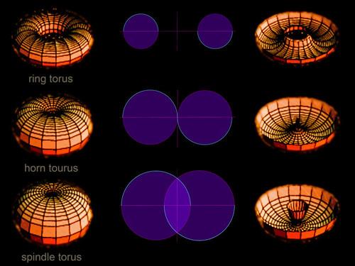 "Morfología • <a style=""font-size:0.8em;"" href=""http://www.flickr.com/photos/30735181@N00/3117629541/"" target=""_blank"">View on Flickr</a>"