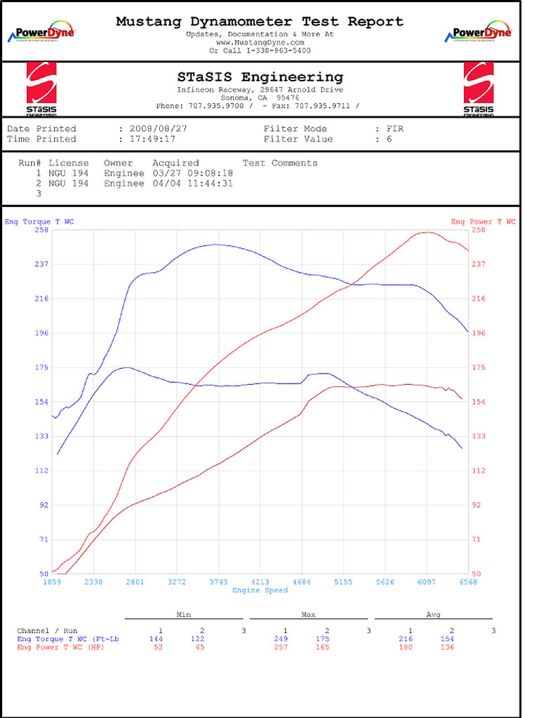 2000 Jetta Vr6 Engine Diagram Http Wwwaudizinecom Forum Showthread