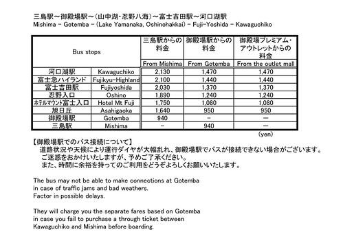 Mishima kawaguchiko bus timetable_02