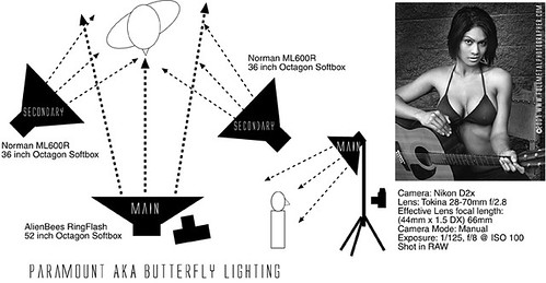 For females I like to use Butterfly  Paramount  Lighting  It is basically  that classic glamour lighting although it does not work well with men Where to place Umbrella Strobes VS Subject   Photo net Photography  . Glamor Lighting Setups. Home Design Ideas