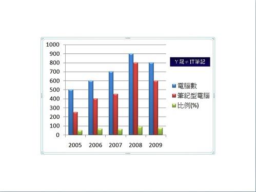 PP_Graph-14