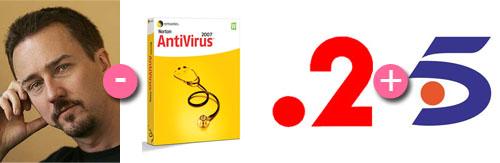 Foto de un gran actor menos un conocido antivirus con dos logotipos de cadenas restados