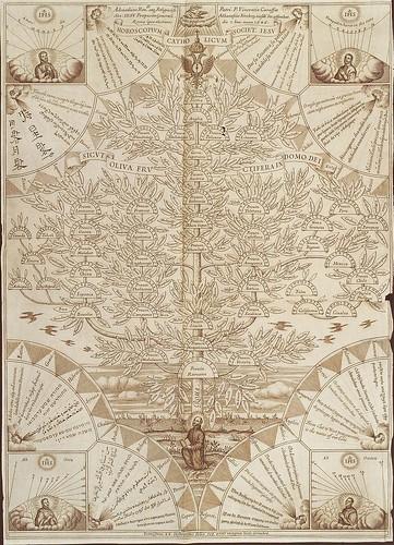 horoscopium catholicum
