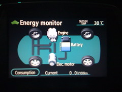 Toyota Prius dashboard driving info