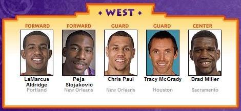 AllStar West
