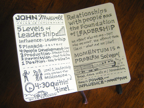 Chick-fil-A Leadercast Sketchnotes