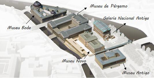 Ilha do Museus - Berlim