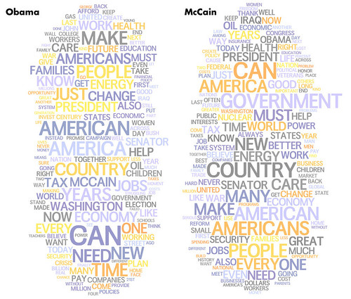 Obama / McCain Wordle