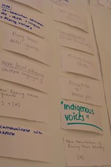 Tag Cloud (LuisCarlos Daz) Tags: hungary budapest globalvoices summit 2008 hungra rostros freesouls gvsummit08 ciberactivistas