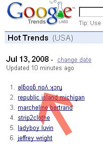 Google Trends Issues
