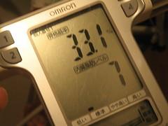 こんにゃくラーメンダイエット後:骨格筋率と内臓脂肪レベル