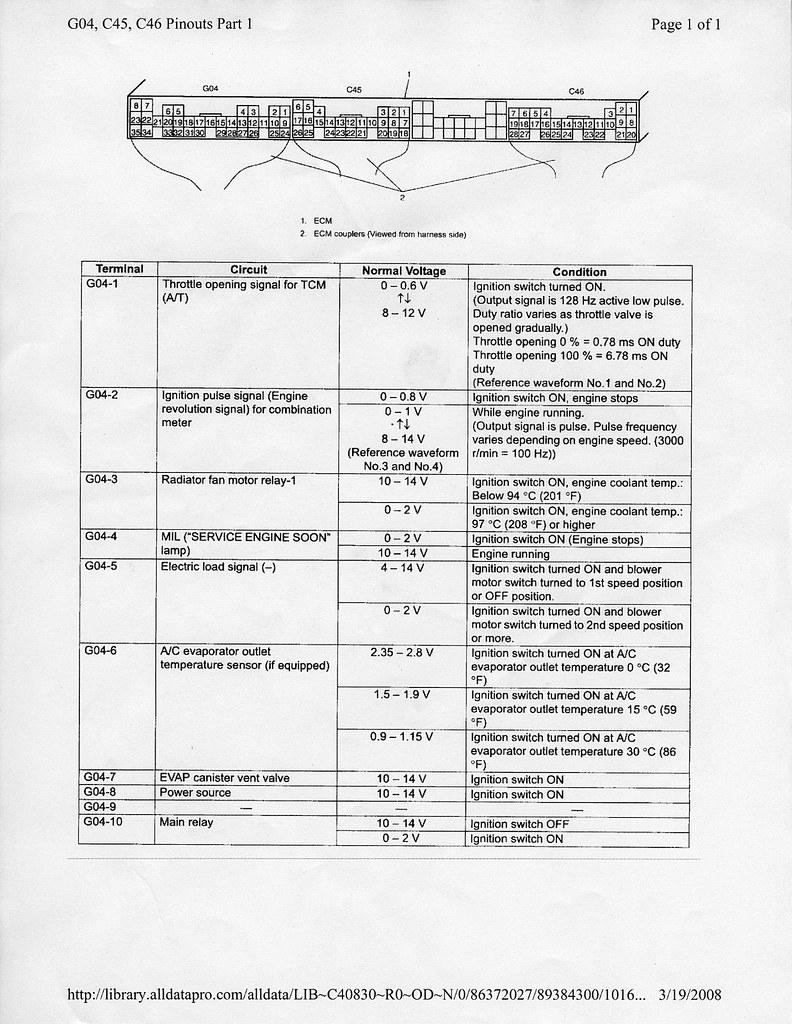 Suzuki Liana Ecu Wiring Diagram Reinvent Your Toyota J20a Pinouts And Torque Specs List Rh Zukiworld Com Pinout For 99