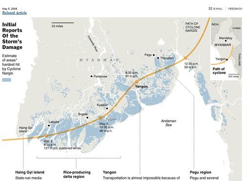 Cyclone path 2