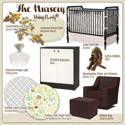 Possible Nursery Design (Boy)