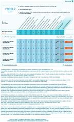 Bouygues Telecom offre laccès internet et Mails illimité avec le nouveau forfait Neo.2