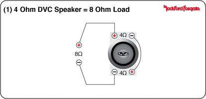 wiring common subwoofer configurations nissan 240sx forums dual sub dual 4 ohm