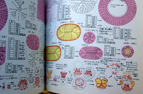 Amigurumi Free Patterns Hello Kitty : Hello kitty amigurumi karmology clinic