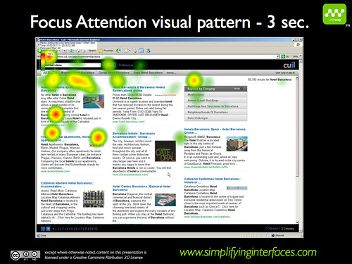 CUIL eyetracking hotspot 3sec