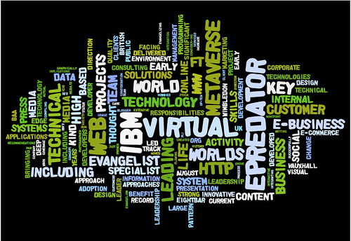 cv2008 Tag Cloud