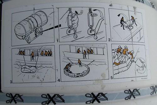 raftdirections