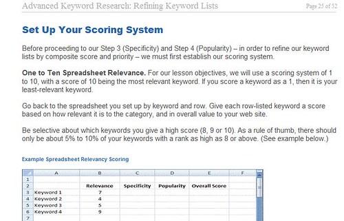Keyword Glossary scoring system