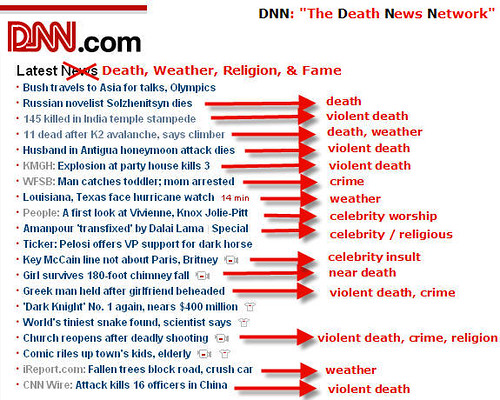 DNN: The Death News Network by davemc500hats.