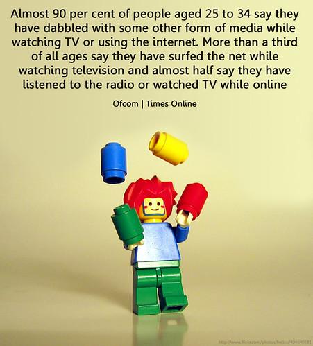 media stacking