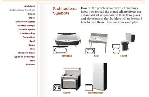 imagen de convencionalismos de arquitectutrra