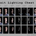 Portrait Lighting Cheat Sheet Card by udijw