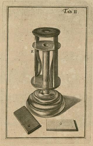 Joachim Friedrich Meyen (1747)