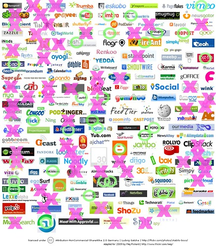 Web 2.0 logo chart - updated for 2009 (flipped & dead companies)