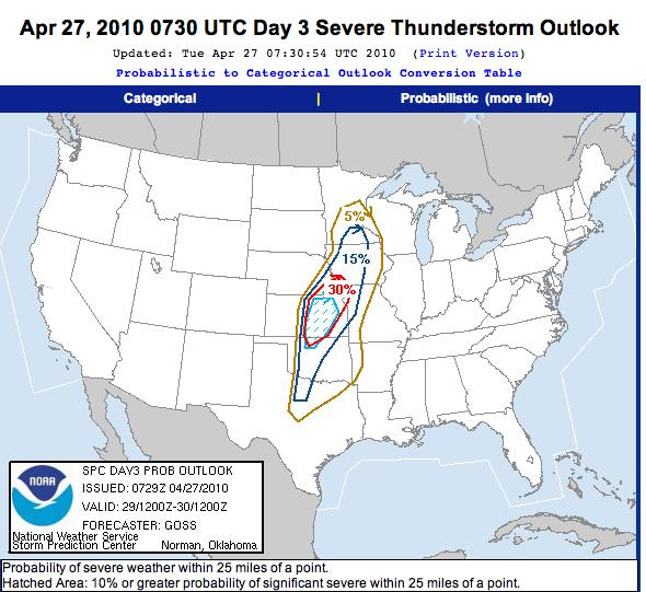 SPC for 4-29-10 on 4-27-10