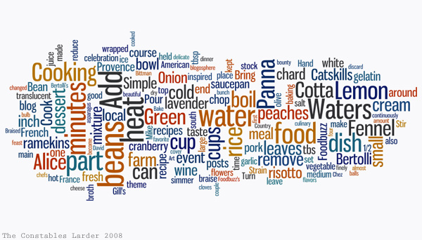 Wordle after 24, 24, 24 post