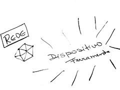 """imagem rabiscada numa toalha de mesa, onde se lê: """"rede; dispositivo; ferramenta"""""""