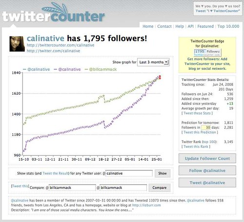 CaliNative vs. BillCammack Twitter Followers
