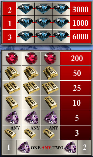 free Black Diamond 3 Lines slot game symbols