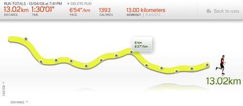 mans pirmais 13 km skrējiens