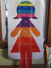 Becky Budget by Hamden Alliance on Flickr!