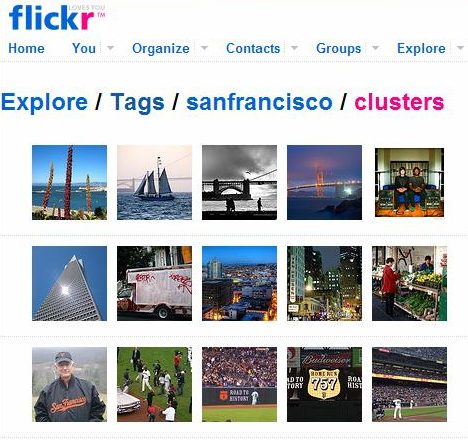 Flickr Cluster for San Francisco