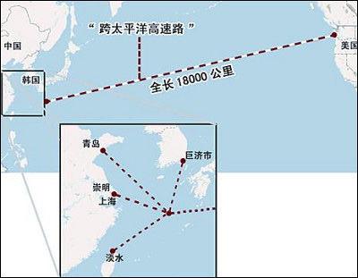 TPE海纜(Trans Pacific Express)