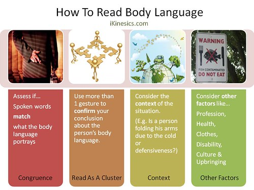 How To Interpret Body Language