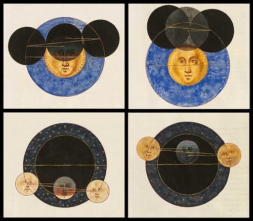 Solar + Lunar Eclipses