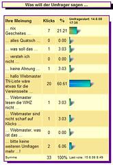 Gelsen_Umfrage02